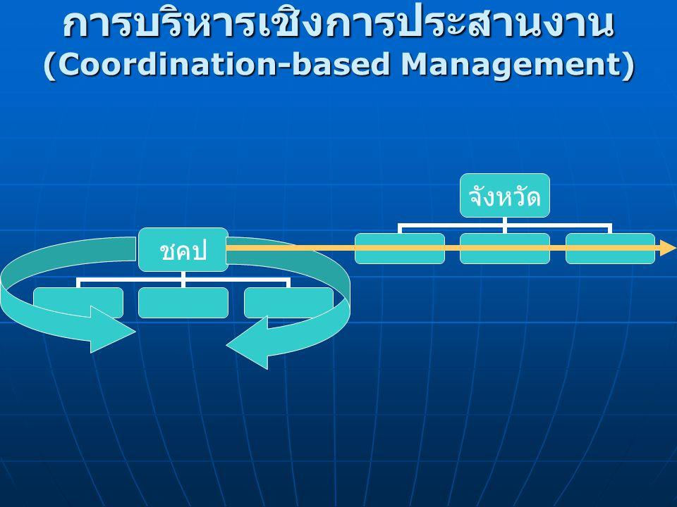 การบริหารเชิงการประสานงาน (Coordination-based Management) ชคป จังหวัด