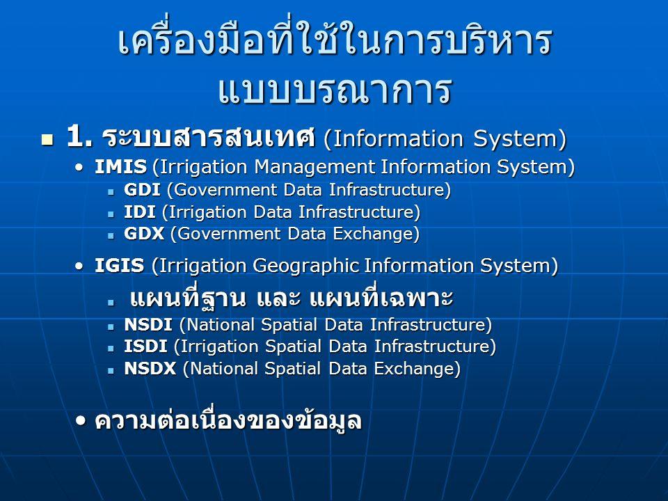 เครื่องมือที่ใช้ในการบริหาร แบบบรณาการ 1. ระบบสารสนเทศ (Information System) 1. ระบบสารสนเทศ (Information System) IMIS (Irrigation Management Informati