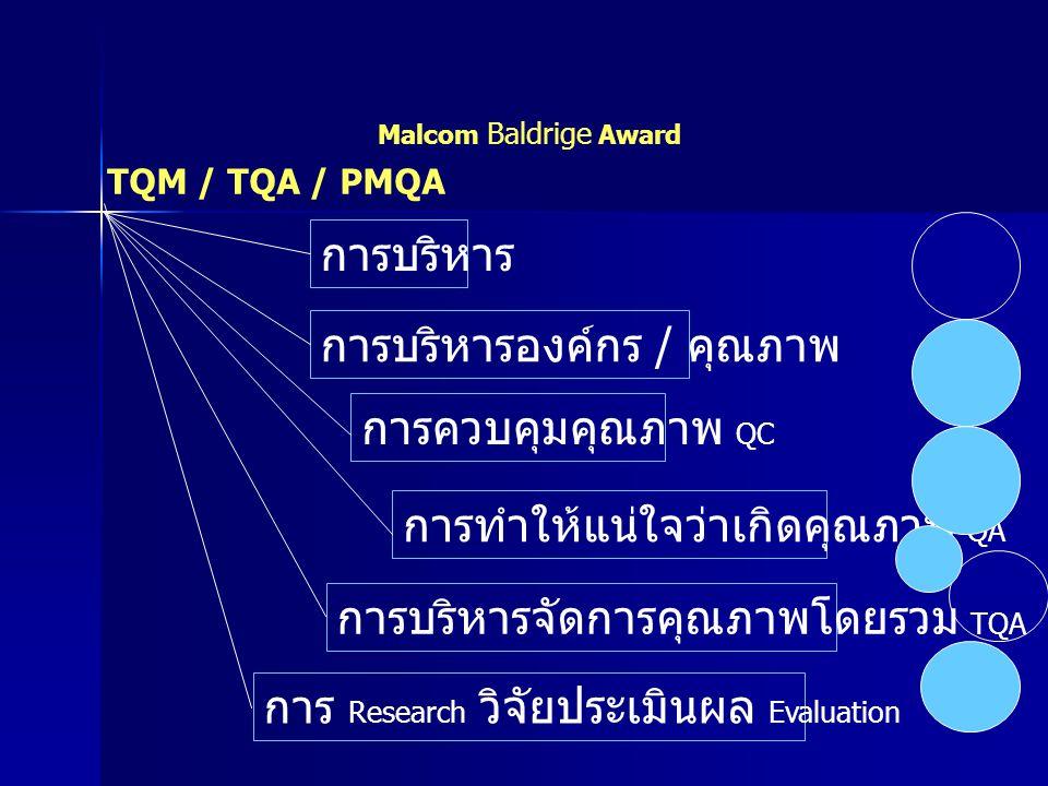 TQM / TQA / PMQA Malcom Baldrige Award การบริหาร การบริหารองค์กร / คุณภาพ การควบคุมคุณภาพ QC การทำให้แน่ใจว่าเกิดคุณภาพ QA การบริหารจัดการคุณภาพโดยรวม