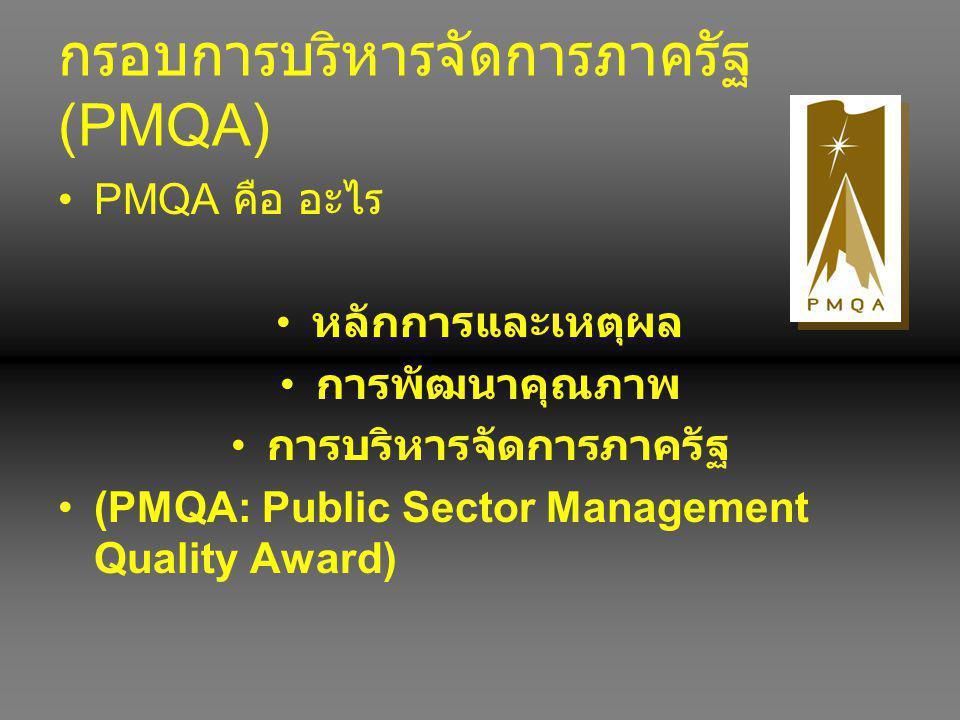กรอบการบริหารจัดการภาครัฐ (PMQA) PMQA คือ อะไร หลักการและเหตุผล การพัฒนาคุณภาพ การบริหารจัดการภาครัฐ (PMQA: Public Sector Management Quality Award)