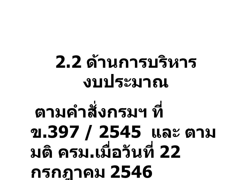 2.2 ด้านการบริหาร งบประมาณ ตามคำสั่งกรมฯ ที่ ข.397 / 2545 และ ตาม มติ ครม. เมื่อวันที่ 22 กรกฎาคม 2546