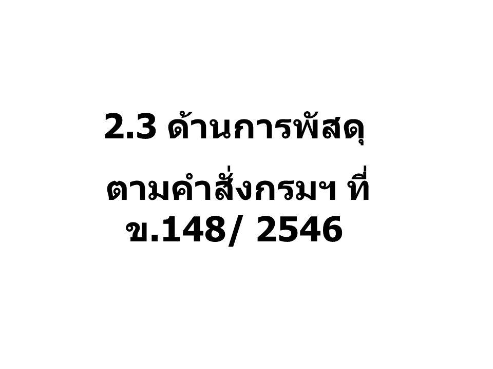 2.3 ด้านการพัสดุ ตามคำสั่งกรมฯ ที่ ข.148/ 2546