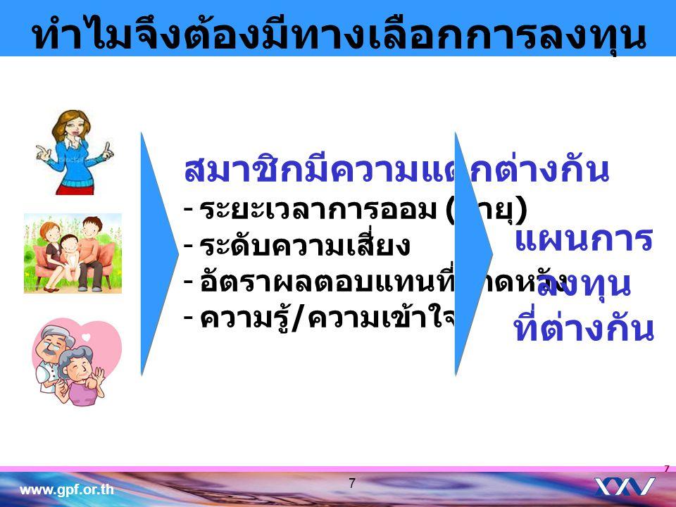 www.gpf.or.th 8 หลักการการจัดแผนการลงทุน การรักษาเงินต้น การต่อสู้เงินเฟ้อ ตราสารหนี้ ตราสารตลาดเงิน ตราสารทุน อสังหาริมทรัพย์ ประเภทสินทรัพย์ร้อยละ ตราสารหนี้ ??.