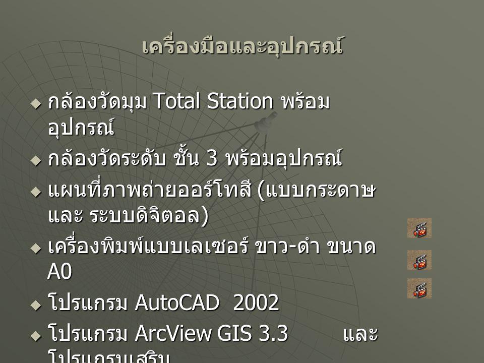 แผนที่ภูมิประเทศระบบดิจิตอล (Digital map) และการแบ่งชั้นข้อมูล ขั้นตอนที่ 2 การประกอบระวางแผนที่ นำเข้าข้อมูลรายละเอียดภูมิประเทศด้วย โปรแกรม AutoCAD