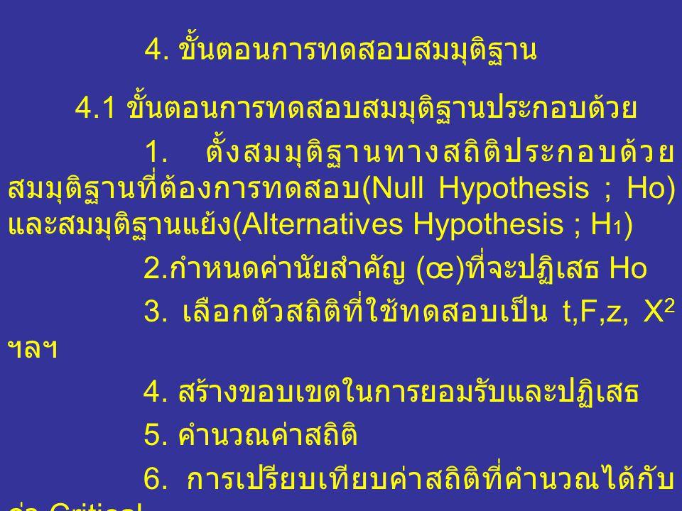 4.ขั้นตอนการทดสอบสมมุติฐาน 4.1 ขั้นตอนการทดสอบสมมุติฐานประกอบด้วย 1.