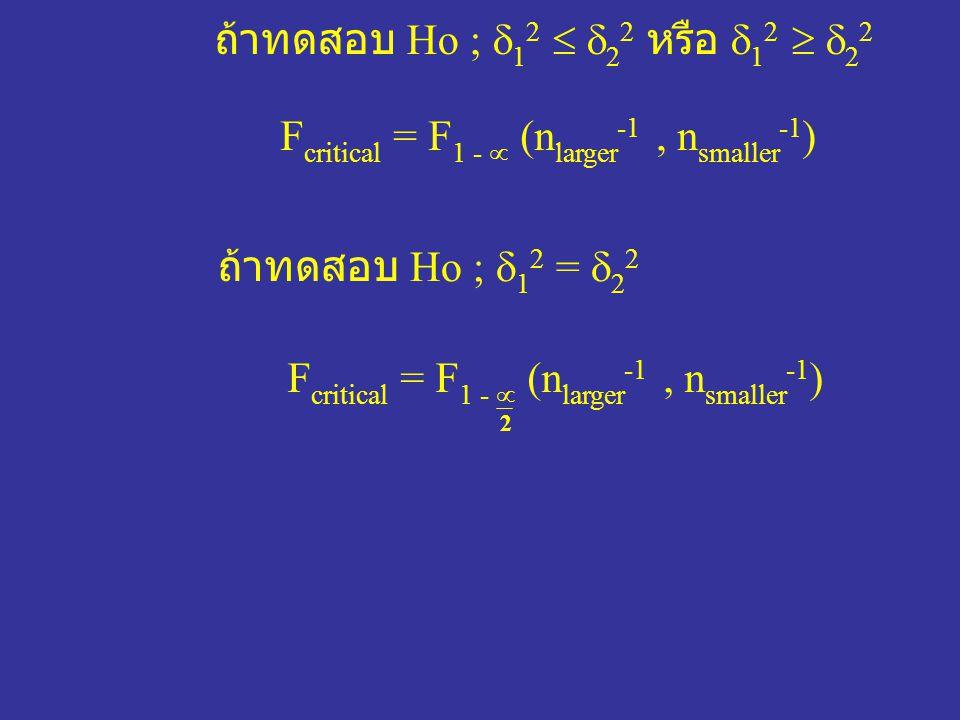 ถ้าทดสอบ Ho ;  1 2   2 2 หรือ  1 2   2 2 ถ้าทดสอบ Ho ;  1 2 =  2 2 F critical = F 1 -  (n larger -1, n smaller -1 ) 2