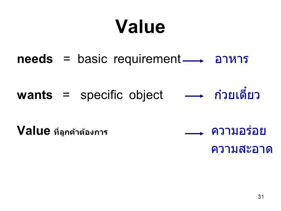 31 Value needs = basic requirement อาหาร wants = specific object ก๋วยเตี๋ยว Value ที่ลูกค้าต้องการ ความอร่อย ความสะอาด