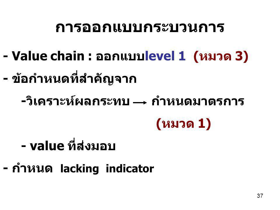37 การออกแบบกระบวนการ - Value chain : ออกแบบlevel 1 (หมวด 3) - ข้อกำหนดที่สำคัญจาก -วิเคราะห์ผลกระทบ กำหนดมาตรการ (หมวด 1) - value ที่ส่งมอบ - กำหนด lacking indicator