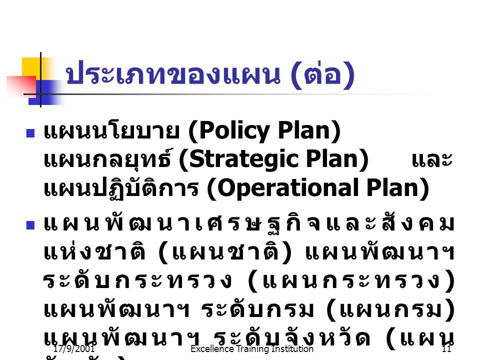 17/9/2001Excellence Training Institution10 ประเภทของแผน แผนหลัก (Master Plan) และ แผนรอง (Supplementary or Operational Plan) แผนกลยุทธ์ (Strategic Pla