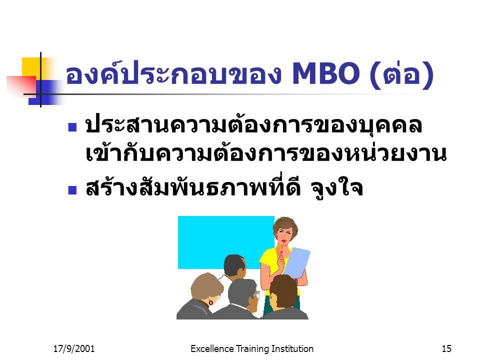 17/9/2001Excellence Training Institution14 องค์ประกอบของ MBO เป้าหมาย แผนงาน กำหนดโดย ผู้ปฏิบัติงาน โดยผู้บริหารเห็นชอบ ให้อิสระผู้ปฏิบัติงาน ดำเนินกา
