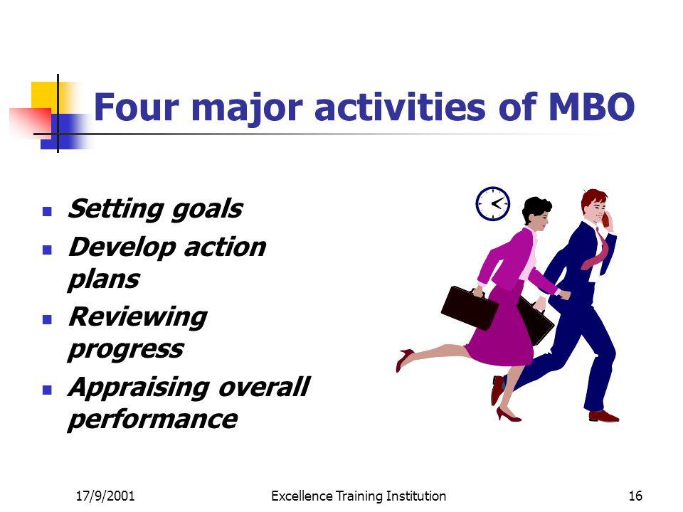 17/9/2001Excellence Training Institution15 องค์ประกอบของ MBO ( ต่อ ) ประสานความต้องการของบุคคล เข้ากับความต้องการของหน่วยงาน สร้างสัมพันธภาพที่ดี จูงใ