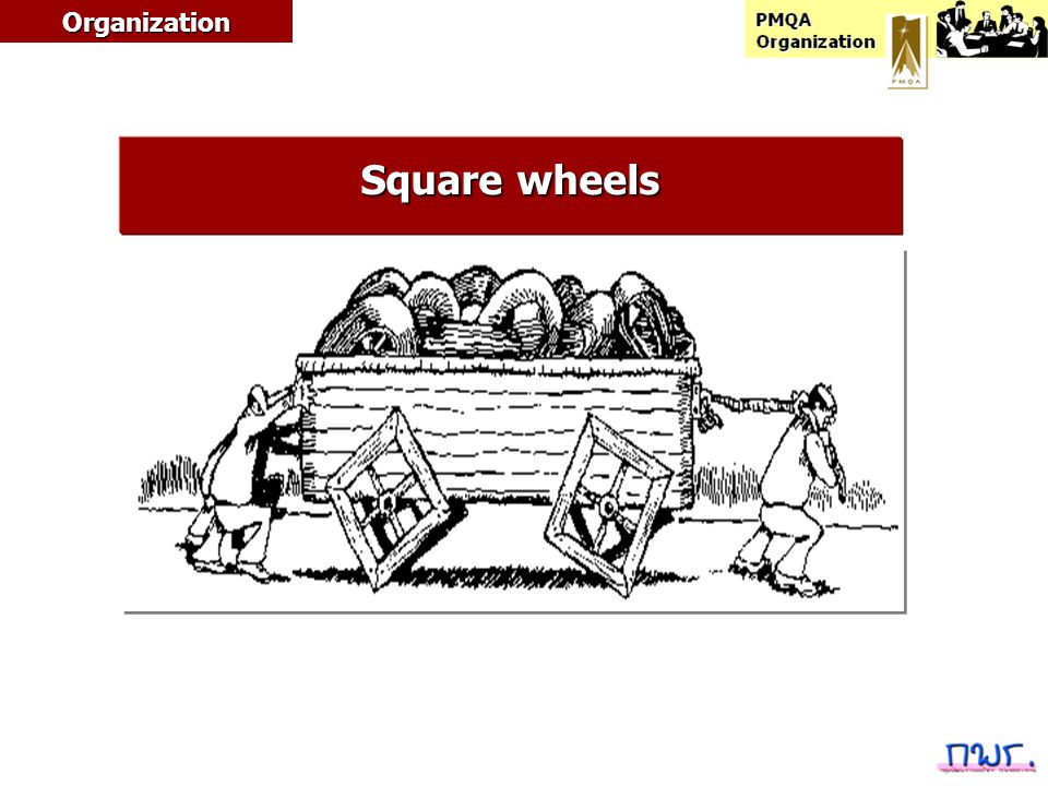 Square wheels Organization
