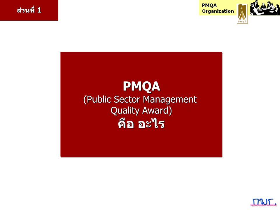 PMQA (Public Sector Management Quality Award) คือ อะไร ส่วนที่ 1