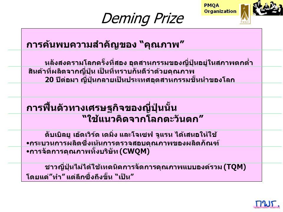"Deming Prize การค้นพบความสำคัญของ ""คุณภาพ"" หลังสงครามโลกครั้งที่สอง อุตสาหกรรมของญี่ปุ่นอยู่ในสภาพตกต่ำ สินค้าที่ผลิตจากญี่ปุ่น เป็นที่ทราบกันดีว่าด้ว"