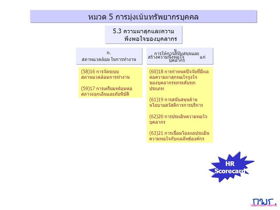 หมวด 5 การมุ่งเน้นทรัพยากรบุคคล ก. สภาพแวดล้อม ในการทำงาน ข. การให้การสนับสนุนและ สร้างความพึงพอใจ แก่ บุคลากร 5.3 ความผาสุกและความ พึงพอใจของบุคลากร