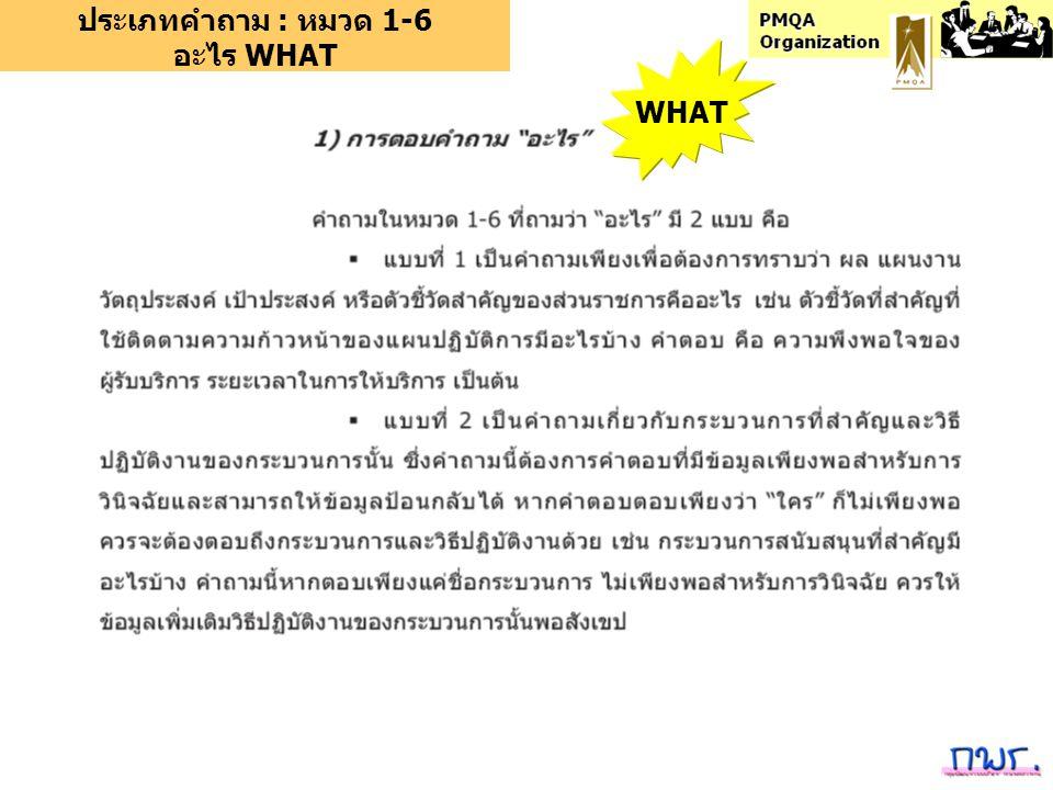 ประเภทคำถาม : หมวด 1-6 อะไร WHAT WHAT