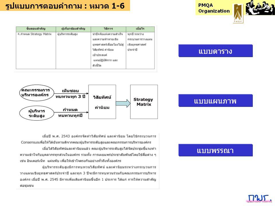 รูปแบบการตอบคำถาม : หมวด 1-6 แบบตาราง แบบแผนภาพ แบบพรรณา