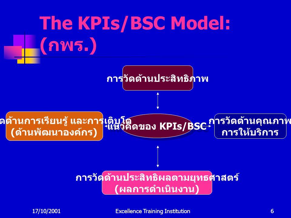 17/10/2001Excellence Training Institution6 The KPIs/BSC Model: ( กพร.) แนวคิดของ KPIs/BSC การวัดด้านประสิทธิภาพ การวัดด้านคุณภาพ การให้บริการ การวัดด้านประสิทธิผลตามยุทธศาสตร์ ( ผลการดำเนินงาน ) การวัดด้านการเรียนรู้ และการเติบโต ( ด้านพัฒนาองค์กร )