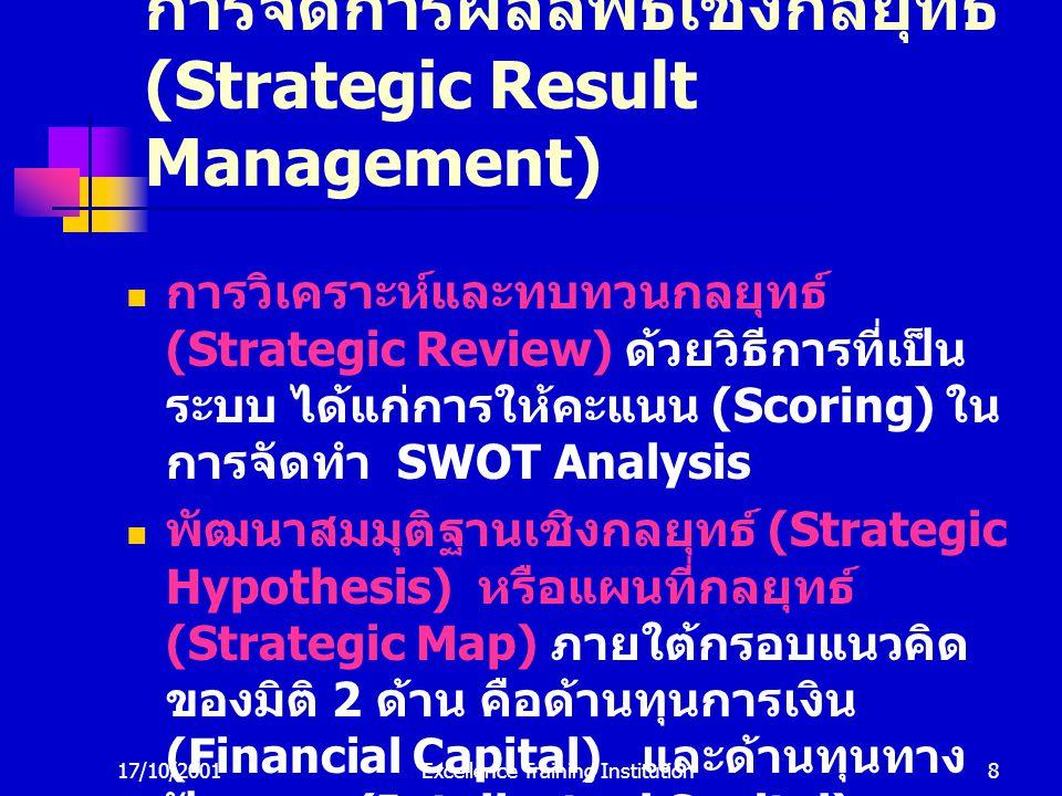 17/10/2001Excellence Training Institution8 การจัดการผลลัพธ์เชิงกลยุทธ์ (Strategic Result Management) การวิเคราะห์และทบทวนกลยุทธ์ (Strategic Review) ด้วยวิธีการที่เป็น ระบบ ได้แก่การให้คะแนน (Scoring) ใน การจัดทำ SWOT Analysis พัฒนาสมมุติฐานเชิงกลยุทธ์ (Strategic Hypothesis) หรือแผนที่กลยุทธ์ (Strategic Map) ภายใต้กรอบแนวคิด ของมิติ 2 ด้าน คือด้านทุนการเงิน (Financial Capital) และด้านทุนทาง ปัญญา (Intellectual Capital)
