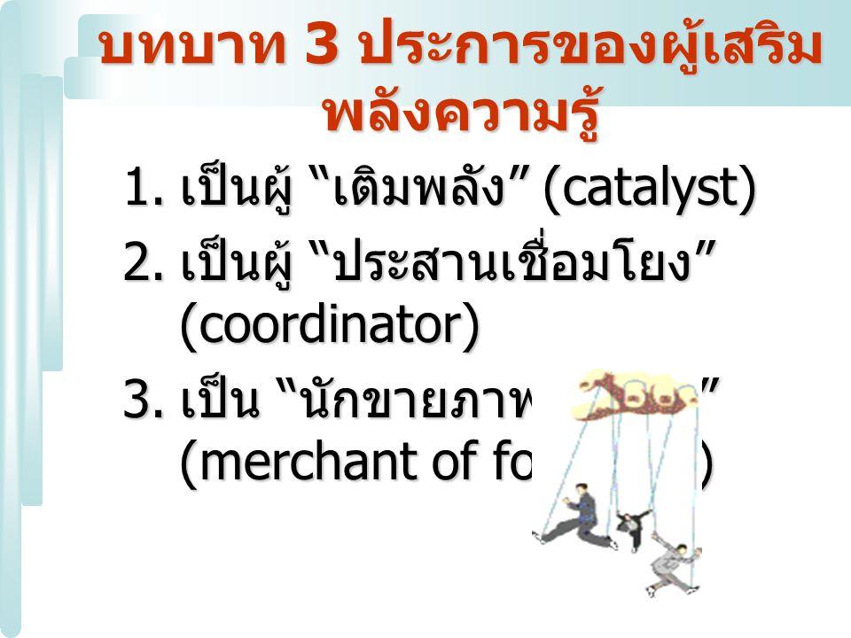 """บทบาท 3 ประการของผู้เสริม พลังความรู้ 1. เป็นผู้ """" เติมพลัง """" (catalyst) 2. เป็นผู้ """" ประสานเชื่อมโยง """" (coordinator) 3. เป็น """" นักขายภาพอนาคต """" (merc"""