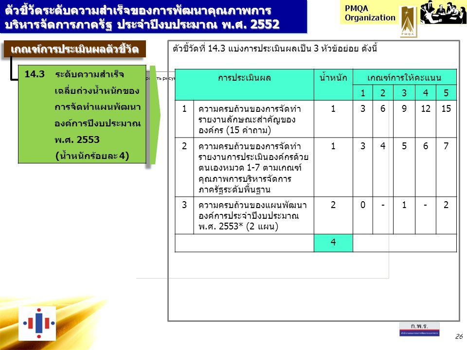 PMQA Organization 26 ตัวชี้วัดระดับความสำเร็จของการพัฒนาคุณภาพการ บริหารจัดการภาครัฐ ประจำปีงบประมาณ พ.ศ.