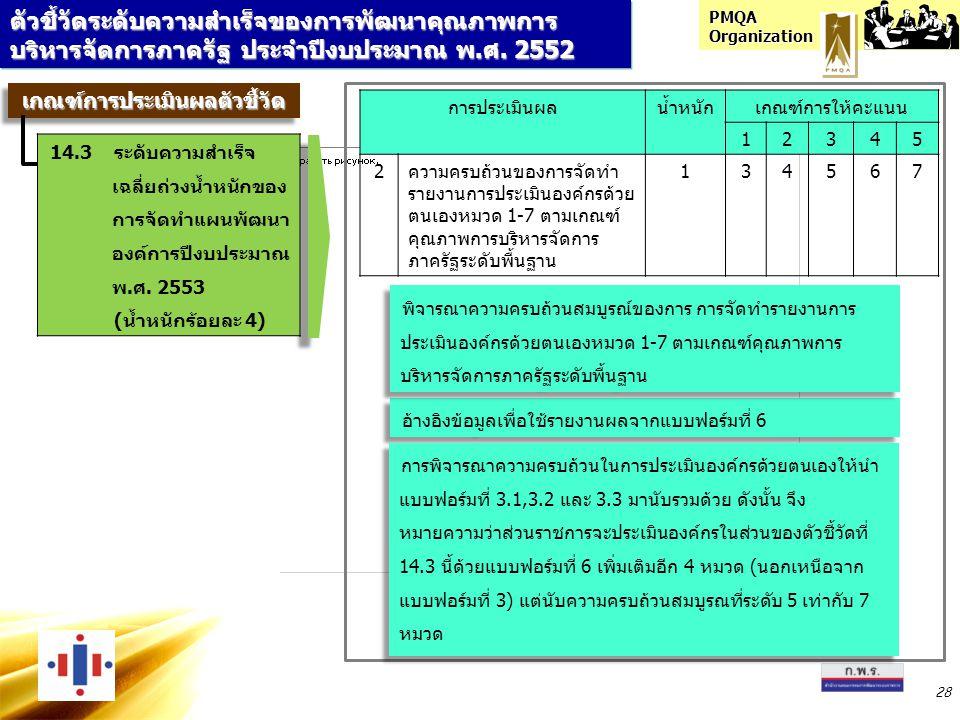 PMQA Organization 28 ตัวชี้วัดระดับความสำเร็จของการพัฒนาคุณภาพการ บริหารจัดการภาครัฐ ประจำปีงบประมาณ พ.ศ. 2552 การประเมินผลน้ำหนักเกณฑ์การให้คะแนน 123