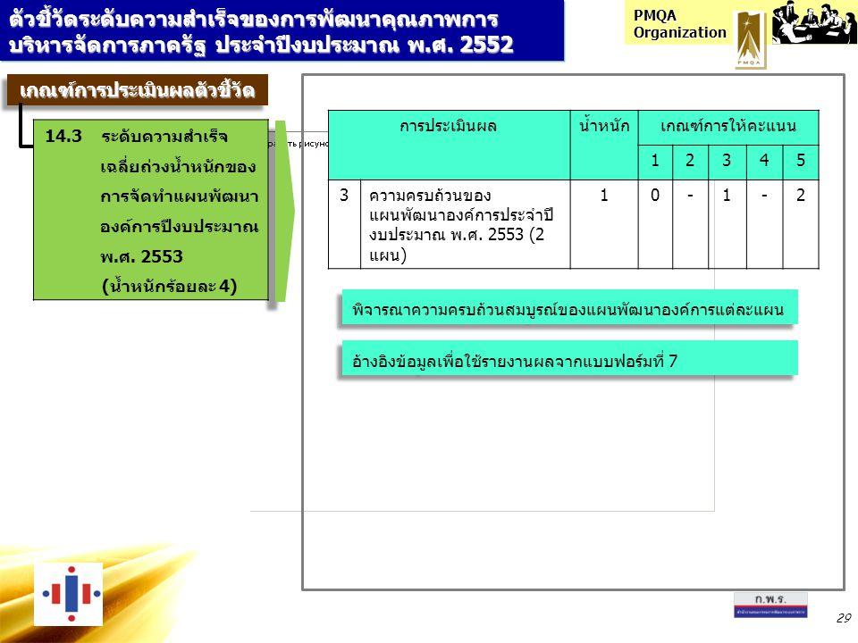 PMQA Organization 29 ตัวชี้วัดระดับความสำเร็จของการพัฒนาคุณภาพการ บริหารจัดการภาครัฐ ประจำปีงบประมาณ พ.ศ. 2552 การประเมินผลน้ำหนักเกณฑ์การให้คะแนน 123