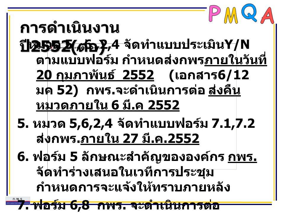 การดำเนินงาน ปี 2552( ต่อ ) หมวด 5, 6,2,4 จัดทำแบบประเมิน Y/N ตามแบบฟอร์ม กำหนดส่งกพรภายในวันที่ 20 กุมภาพันธ์ 2552 ( เอกสาร 6/12 มค 52) กพร. จะดำเนิน