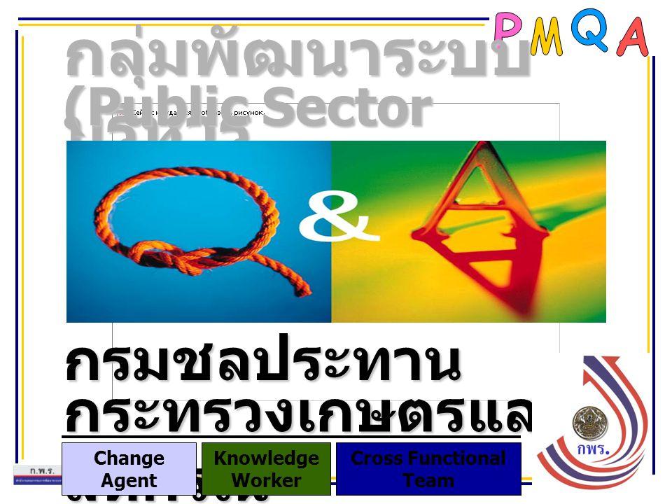 กลุ่มพัฒนาระบบ บริหาร กรมชลประทาน (Public Sector Development Division) กระทรวงเกษตรและ สหกรณ์ Change Agent Knowledge Worker Cross Functional Team