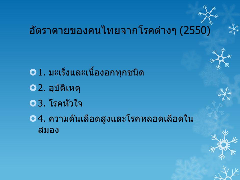 อัตราตายของคนไทยจากโรคต่างๆ (2550)  1. มะเร็งและเนื้องอกทุกชนิด  2. อุบัติเหตุ  3. โรคหัวใจ  4. ความดันเลือดสูงและโรคหลอดเลือดใน สมอง