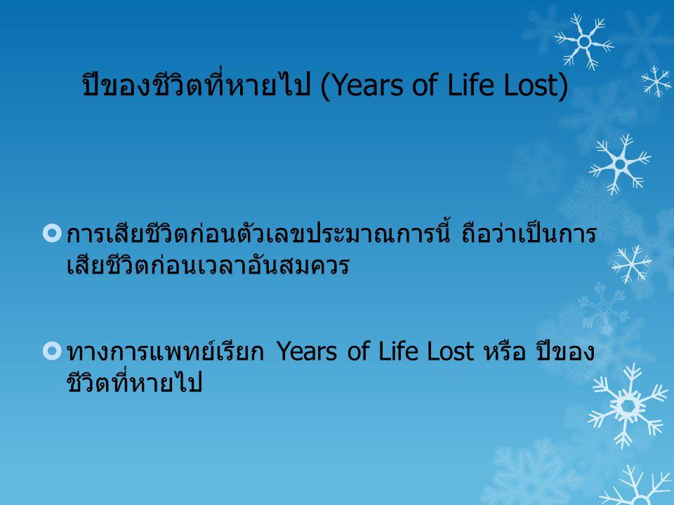 ปีของชีวิตที่หายไป (Years of Life Lost)  การเสียชีวิตก่อนตัวเลขประมาณการนี้ ถือว่าเป็นการ เสียชีวิตก่อนเวลาอันสมควร  ทางการแพทย์เรียก Years of Life