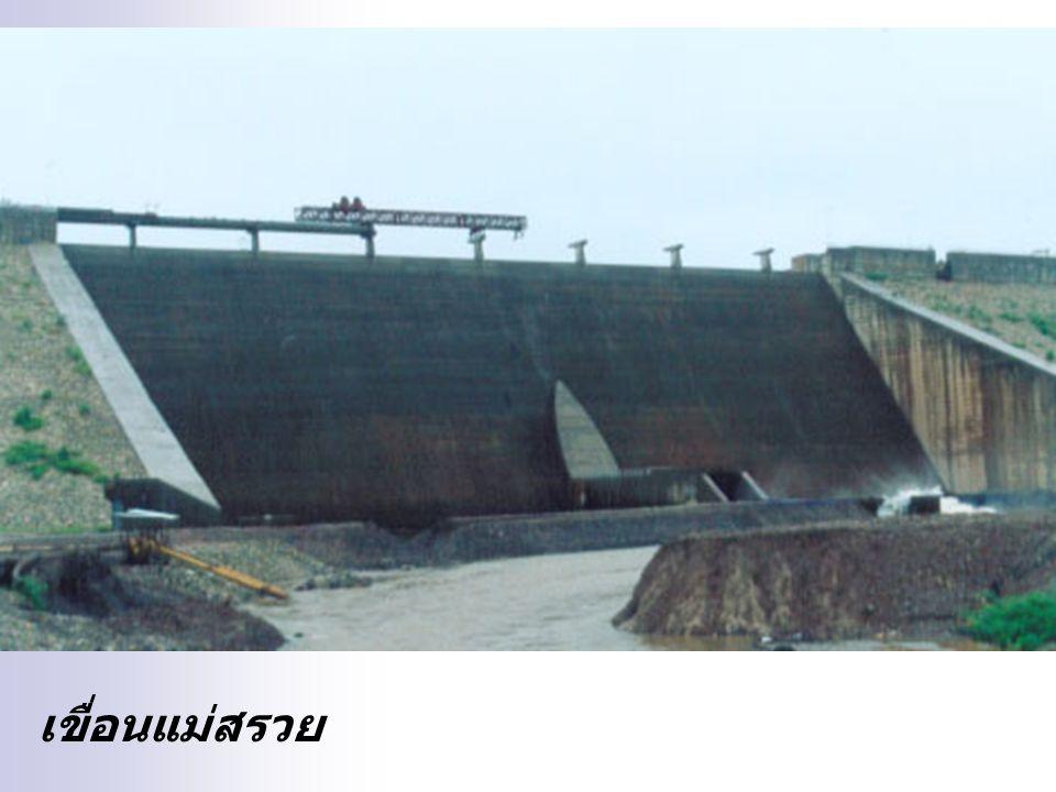 สรุปปริมาณน้ำ ใต้ดิน แอ่งน้ำใต้ดิน น้ำใต้ดินส่วนเกิน ประสิทธิภาพการจ่าย น้ำปริมาณน้ำที่เติมลงใน (Groundwater Spill)(Reservoir Yield) ชั้นน้ำใต้ดิน ( ล้าน ลบ.