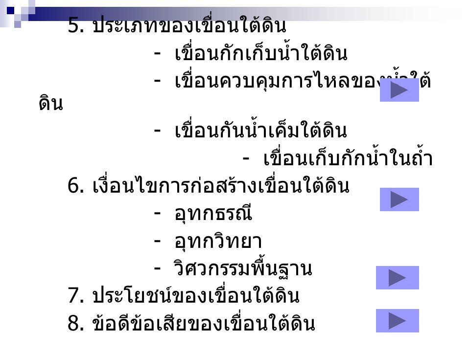 1.เบื้องต้น 2. ความเป็นไปได้ 3. การจัดทำโครงการนำร่อง - ขยาย โครงการ 4.