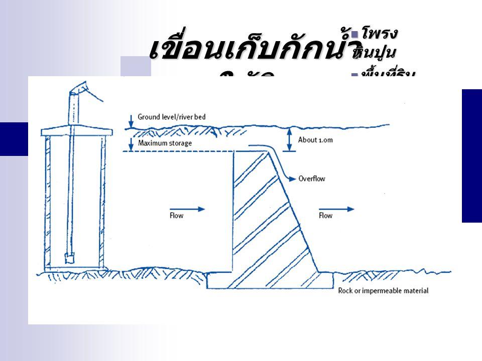 เขื่อนบนดิน / เขื่อนใต้ดิน ทิศทางการไหลของน้ำ / ทิศทางการไหล ของน้ำใต้ดิน ตำแหน่งที่ตั้งเขื่อน ( สภาพธรณีวิทยาที่ เหมาะสม ) การปรับปรุงฐานราก ( สภาพธรณีวิทยาใต้ พื้นผิว ) / กำแพงกั้นน้ำ สภาพอุทกธรณีวิทยาที่เหมาะสม