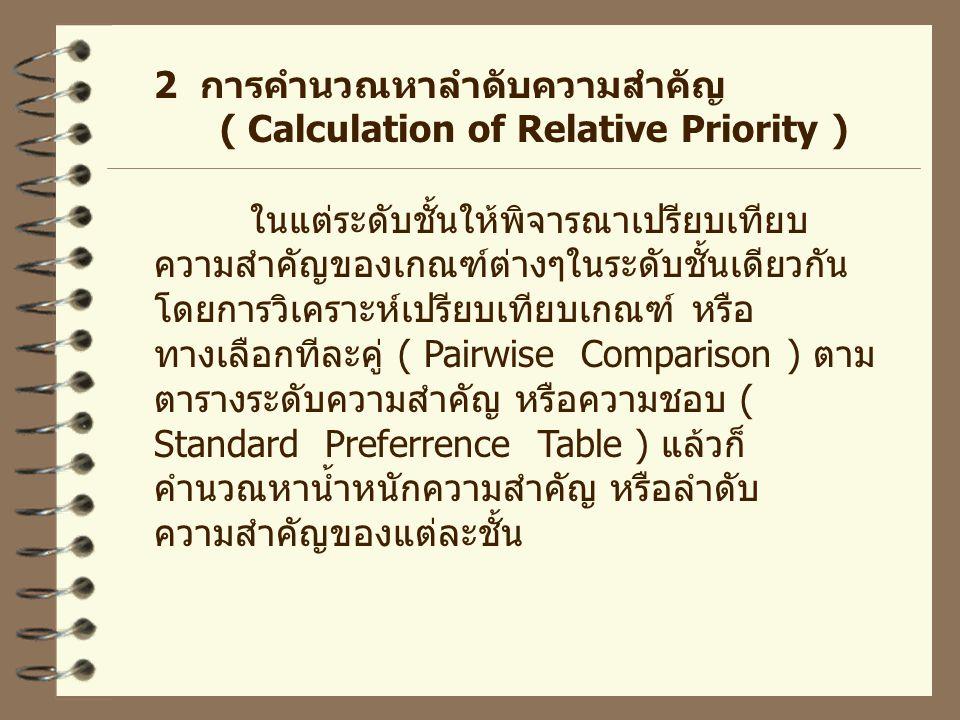2 การคำนวณหาลำดับความสำคัญ ( Calculation of Relative Priority ) ในแต่ระดับชั้นให้พิจารณาเปรียบเทียบ ความสำคัญของเกณฑ์ต่างๆในระดับชั้นเดียวกัน โดยการวิ