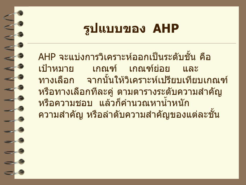 รูปแบบของ AHP AHP จะแบ่งการวิเคราะห์ออกเป็นระดับชั้น คือ เป้าหมาย เกณฑ์ เกณฑ์ย่อย และ ทางเลือก จากนั้นให้วิเคราะห์เปรียบเทียบเกณฑ์ หรือทางเลือกทีละคู่