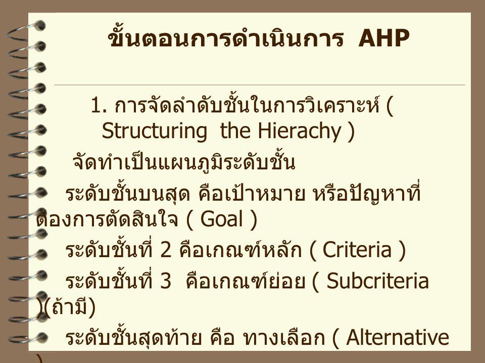 ขั้นตอนการดำเนินการ AHP 1. การจัดลำดับชั้นในการวิเคราะห์ ( Structuring the Hierachy ) จัดทำเป็นแผนภูมิระดับชั้น ระดับชั้นบนสุด คือเป้าหมาย หรือปัญหาที