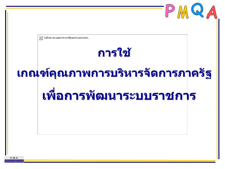หมวด 7 ผลลัพธ์การดำเนินการ รหัสแนวทางการดำเนินการเกณฑ์การให้คะแนน (ร้อยละ) 12345 มิติด้านประสิทธิผล RM 1ร้อยละเฉลี่ยถ่วงน้ำหนักของแผนปฏิบัติการที่ส่วนราชการดำเนินการได้สำเร็จตามมเป้าหมาย6065707580 มิติด้านคุณภาพการให้บริการ RM 2ร้อยละความพึงพอใจของผู้รับบริการและผู้มีส่วนได้ส่วนเสียต่อการให้บริการและการดำเนินงาน ของส่วนราชการ 6570758085 มิติด้านประสิทธิภาพของการปฏิบัติราชการ RM 3ร้อยละเฉลี่ยของความสำเร็จในการดำเนินการตามมาตรฐานระยะเวลาที่กำหนดของกระบวนการที่ สร้างคุณค่า (จำนวน 2 กระบวนการที่ได้จัดทำคู่มือปฏิบัติงานในปี งปม.