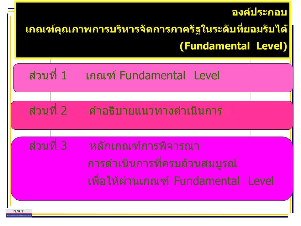 องค์ประกอบ เกณฑ์คุณภาพการบริหารจัดการภาครัฐในระดับที่ยอมรับได้ (Fundamental Level) ส่วนที่ 1 เกณฑ์ Fundamental Level ส่วนที่ 2 คำอธิบายแนวทางดำเนินการ