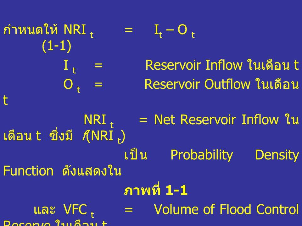 เมื่อสามารถหา f(NRI t ) ได้แล้ว ค่าของ VFC t สำหรับ การกำหนดค่าความเสี่ยงที่ 0.05, 0.10 และ 0.20 สามารถหาได้จากภาพที่ 1-1 หรือจากสมการที่ (1-2) P( NRI t > VFC t ) < Risk (1-2) สุดท้าย Upper Rule Curves สามารถหาได้จากสมการ ที่ (1-3) VURC t = VNP t – VFC t (1-3) เมื่อ VURC t =reservoir upper rule curve volume ในเดือน t VNP t = ปริมาตรเก็บกักปกติในเดือน t