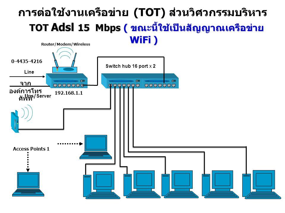 การต่อใช้งานเครือข่าย (TOT) ส่วนวิศวกรรมบริหาร TOT Adsl 15 Mbps ( ขณะนี้ใช้เป็นสัญญาณเครือข่าย WiFi ) TOT Adsl 15 Mbps ( ขณะนี้ใช้เป็นสัญญาณเครือข่าย WiFi ) Access Points 1 Ups/ Server Switch hub 16 port x 2 6 จาก องค์การโทร ศัพท์ Line 192.168.1.1 0-4435-4216 Router/Modem/Wireless