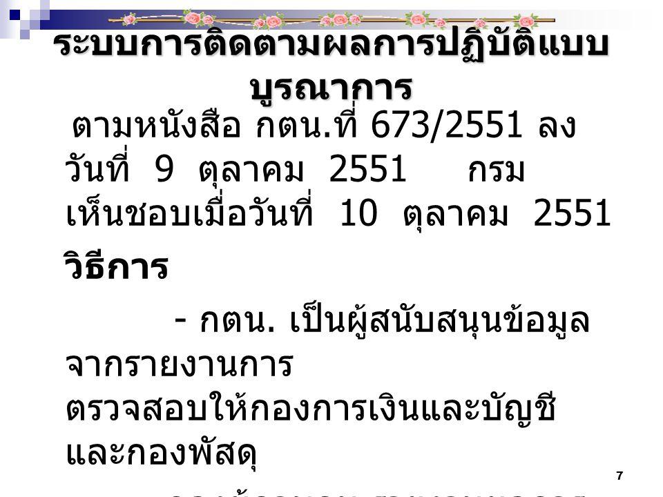 8 ข้อปฏิบัติเมื่อหน่วยงานภายนอกเข้า ตรวจสอบ ตามคำสั่งกรมที่ 28/2551 ลงวันที่ 19 กุมภาพันธ์ 2551 1.