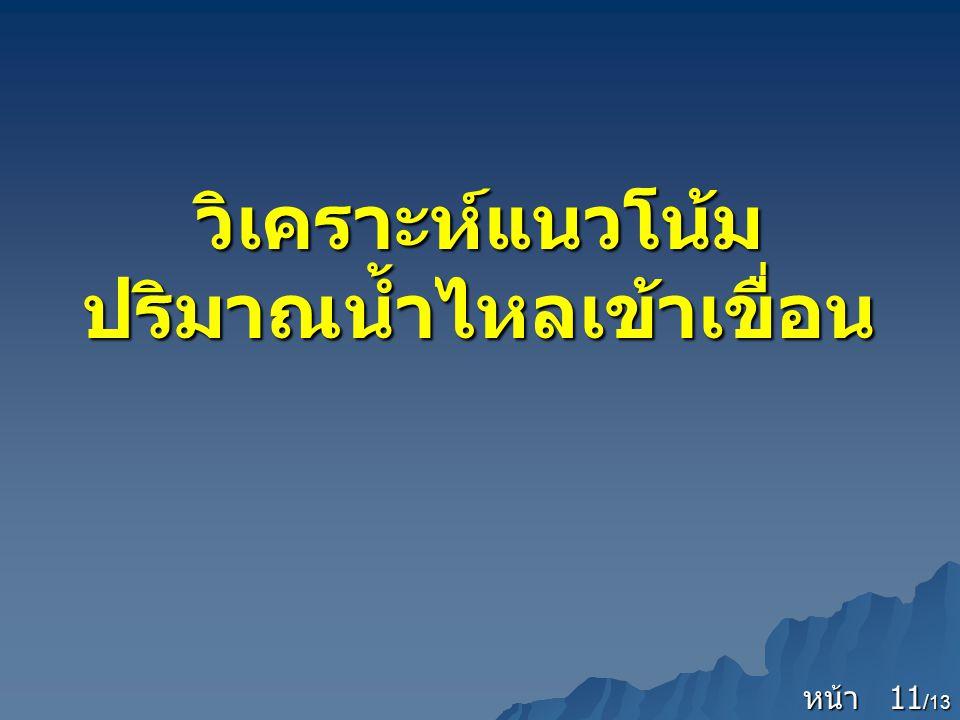 วิเคราะห์แนวโน้ม ปริมาณน้ำไหลเข้าเขื่อน หน้า 11 / 13