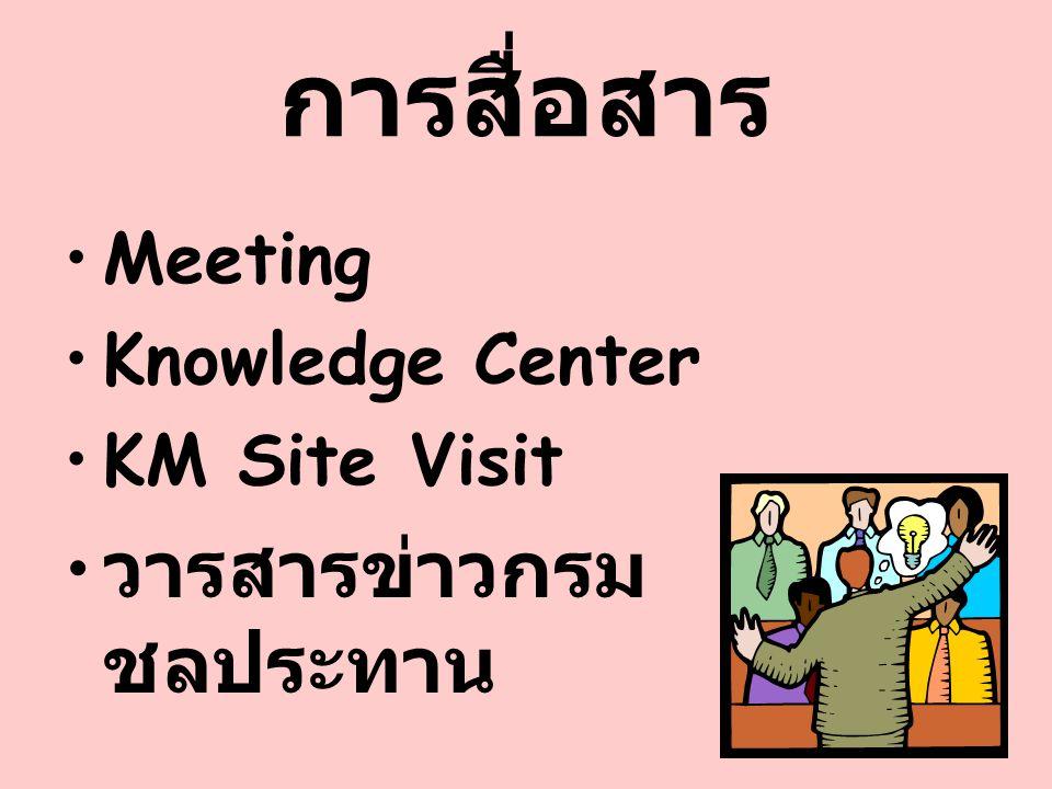 การสื่อสาร Meeting Knowledge Center KM Site Visit วารสารข่าวกรม ชลประทาน