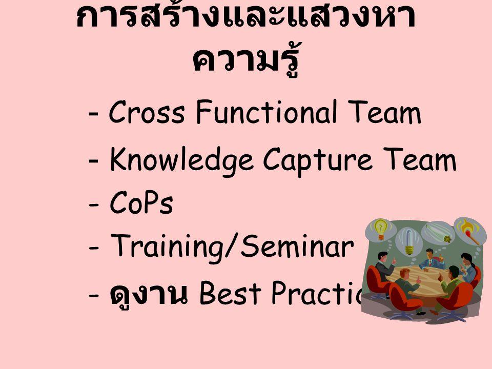 การสร้างและแสวงหา ความรู้ - Cross Functional Team - Knowledge Capture Team - CoPs - Training/Seminar - ดูงาน Best Practice