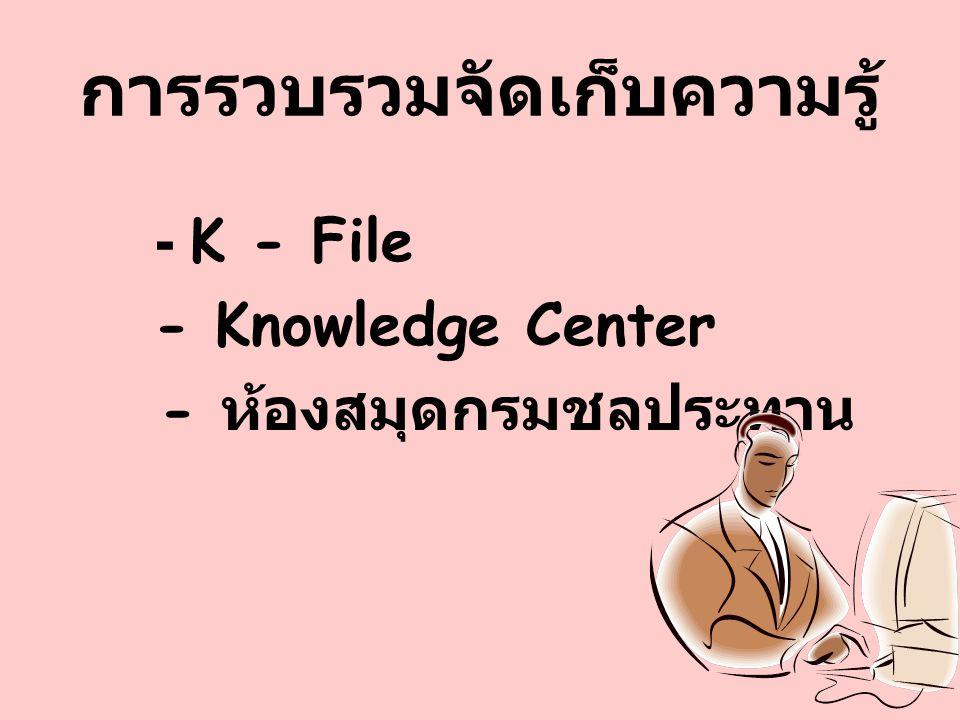 การรวบรวมจัดเก็บความรู้ - K - File - Knowledge Center - ห้องสมุดกรมชลประทาน