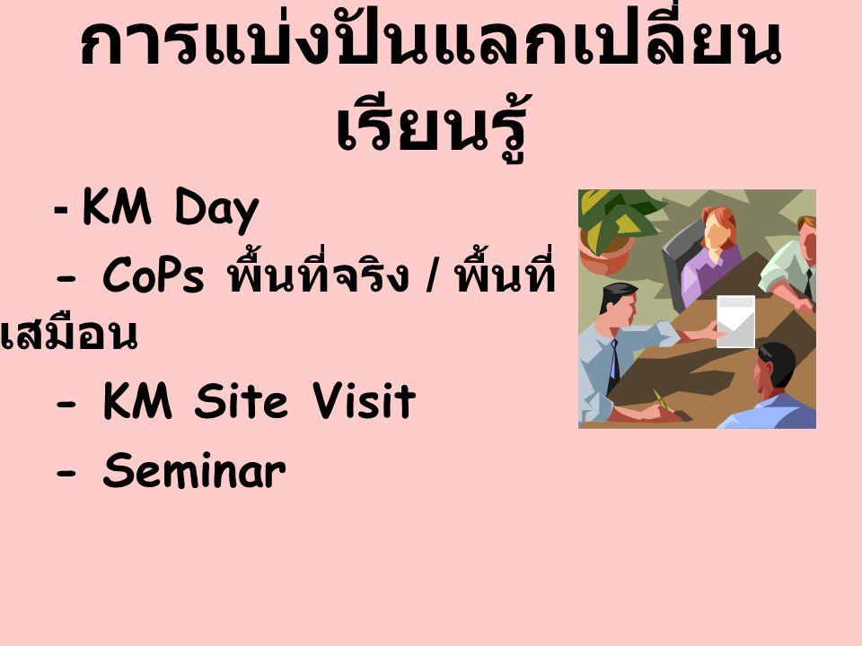 การแบ่งปันแลกเปลี่ยน เรียนรู้ - KM Day - CoPs พื้นที่จริง / พื้นที่ เสมือน - KM Site Visit - Seminar