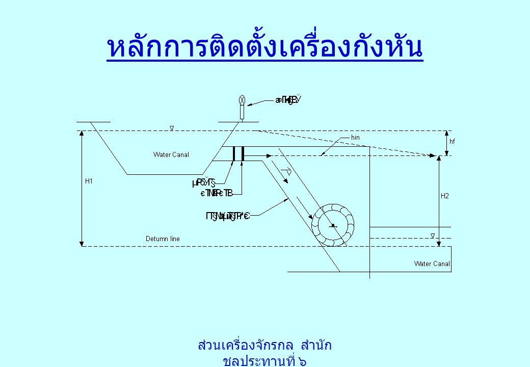 ส่วนเครื่องจักรกล สำนัก ชลประทานที่ ๖ หลักการติดตั้งเครื่องกังหัน