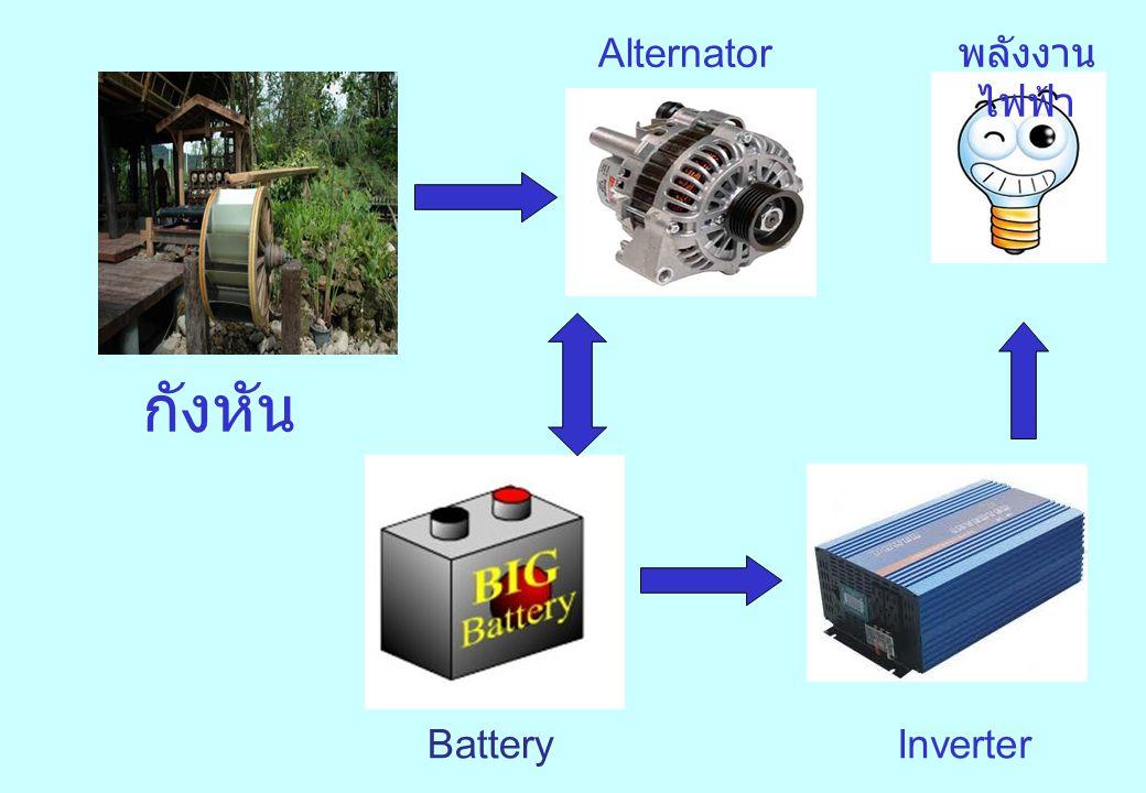 Inverter Alternator Battery พลังงาน ไฟฟ้า กังหัน
