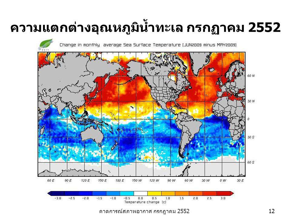 คาดการณ์สภาพอากาศ กรกฎาคม 2552 12 ความแตกต่างอุณหภูมิน้ำทะเล กรกฏาคม 2552